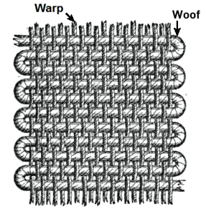 warp_and_woof