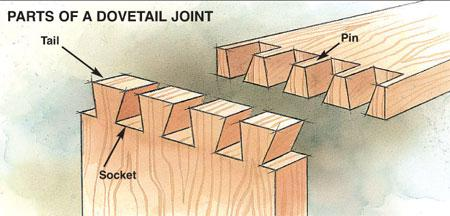 cutting-dovetail-joints